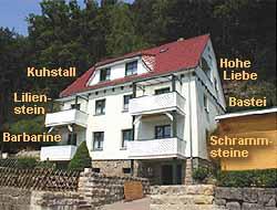 Haus Heidi Rathen Wohnungen
